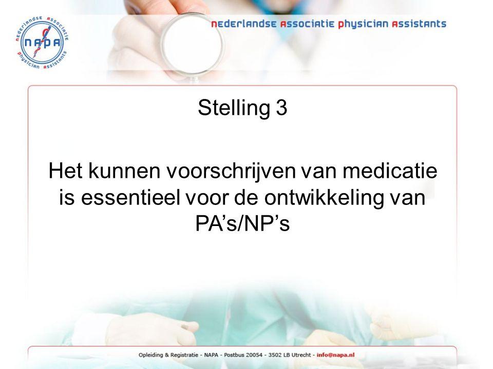 Stelling 3 Het kunnen voorschrijven van medicatie is essentieel voor de ontwikkeling van PA's/NP's