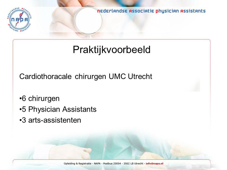 Praktijkvoorbeeld Cardiothoracale chirurgen UMC Utrecht 6 chirurgen