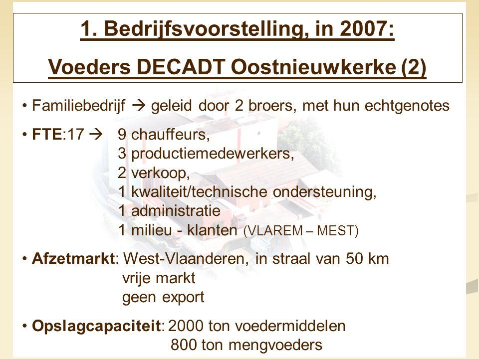 1. Bedrijfsvoorstelling, in 2007: Voeders DECADT Oostnieuwkerke (2)