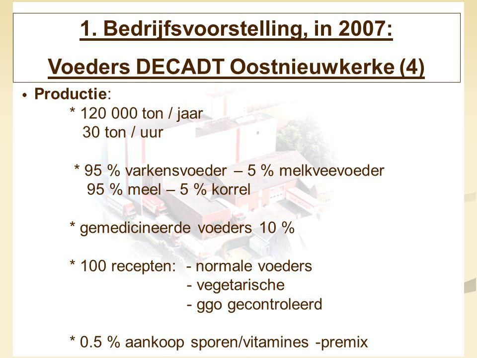 1. Bedrijfsvoorstelling, in 2007: Voeders DECADT Oostnieuwkerke (4)