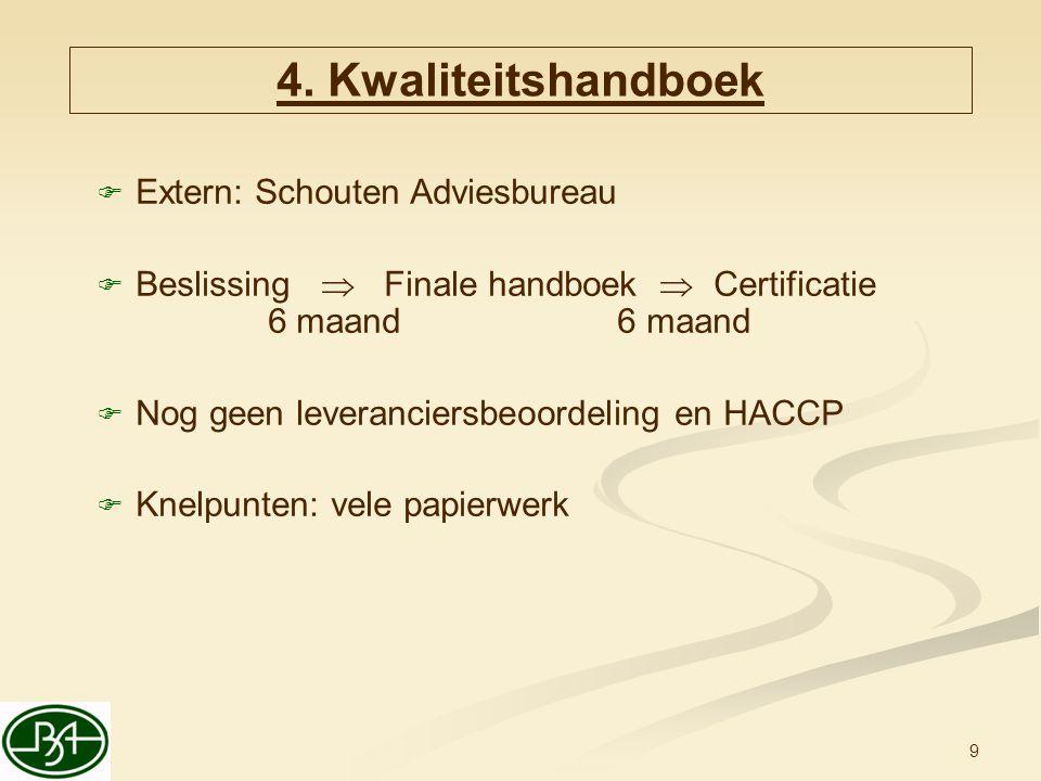 4. Kwaliteitshandboek Extern: Schouten Adviesbureau
