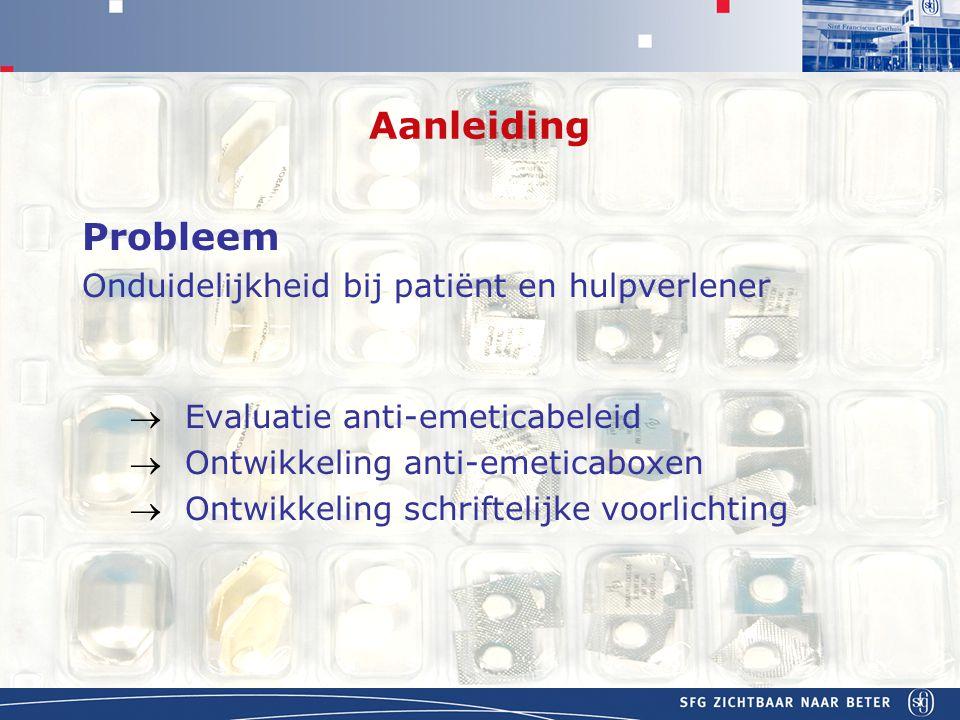 Aanleiding Probleem Onduidelijkheid bij patiënt en hulpverlener