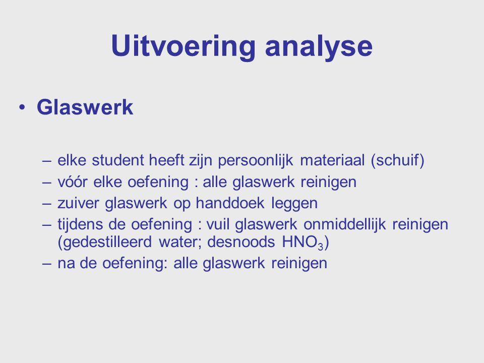 Uitvoering analyse Glaswerk