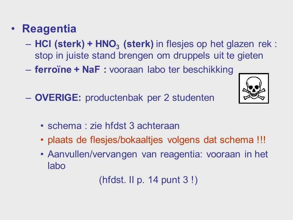 Reagentia HCl (sterk) + HNO3 (sterk) in flesjes op het glazen rek : stop in juiste stand brengen om druppels uit te gieten.