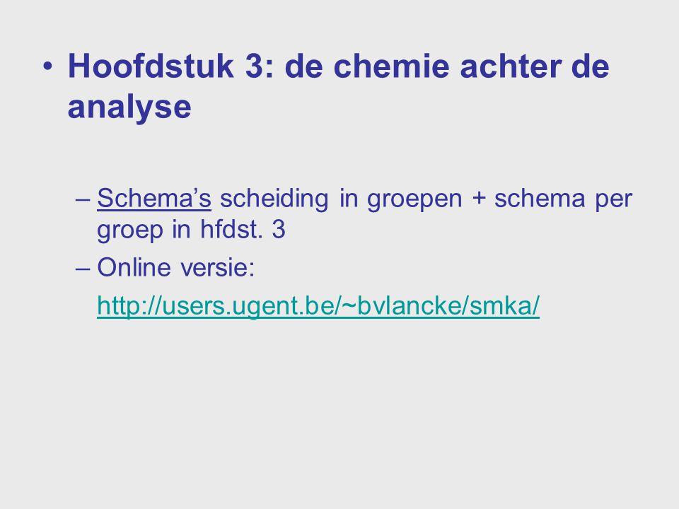 Hoofdstuk 3: de chemie achter de analyse
