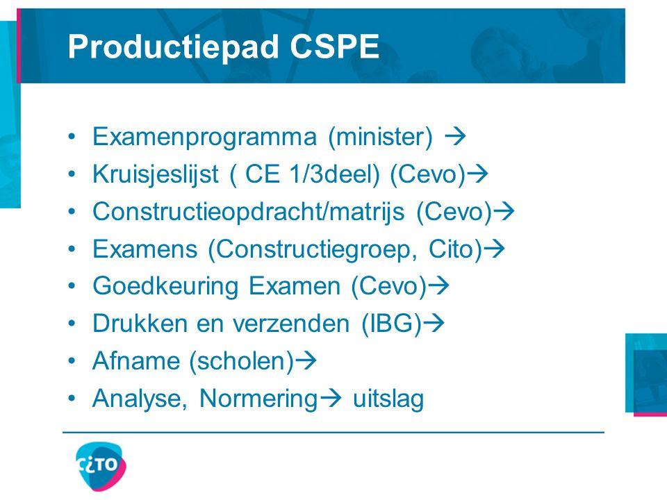 Productiepad CSPE Examenprogramma (minister) 