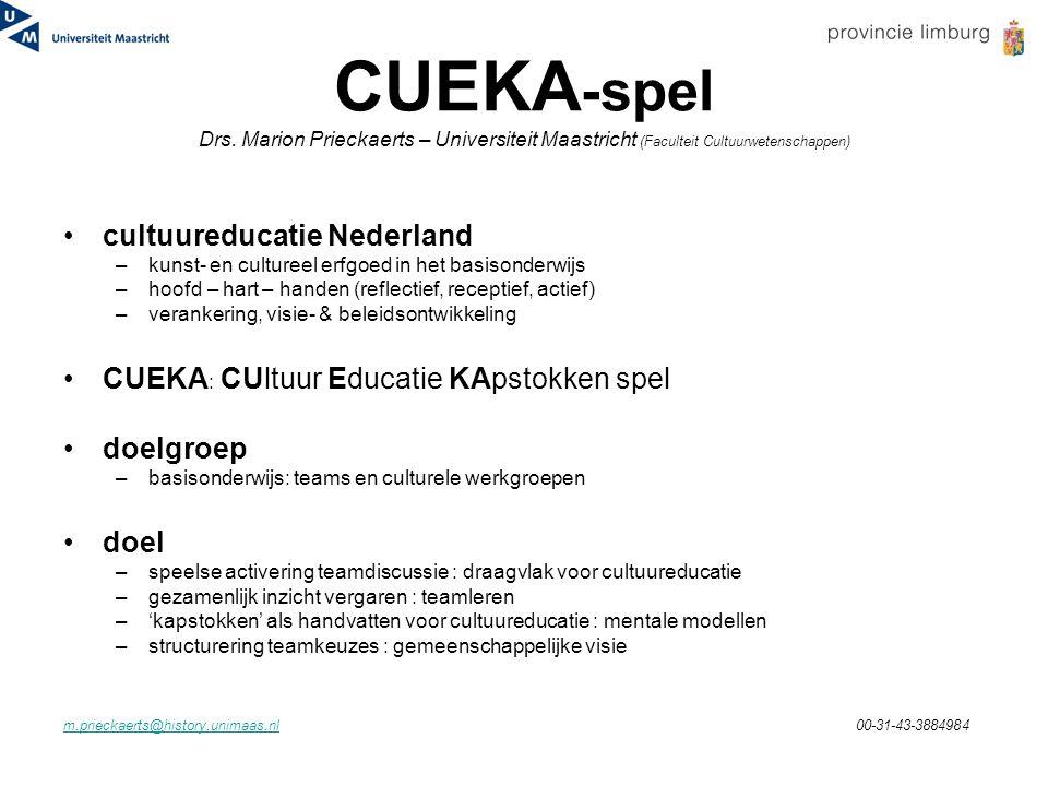 CUEKA-spel Drs. Marion Prieckaerts – Universiteit Maastricht (Faculteit Cultuurwetenschappen)