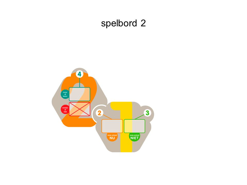 spelbord 2