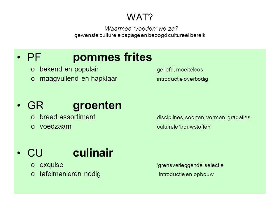 PF pommes frites GR groenten CU culinair