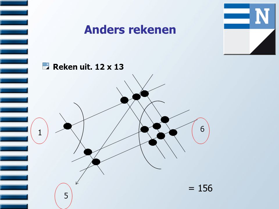 Tafel van 9 3 x 9