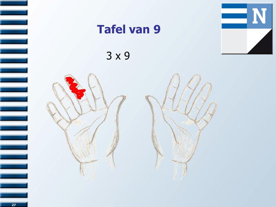 Tafel van 9 3 x 9 2 7