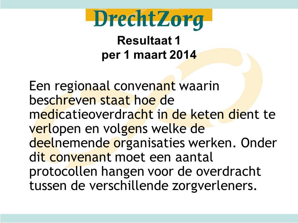 Resultaat 1 per 1 maart 2014