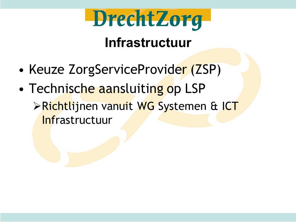 Keuze ZorgServiceProvider (ZSP) Technische aansluiting op LSP