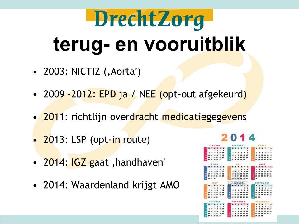 terug- en vooruitblik 2003: NICTIZ ('Aorta')