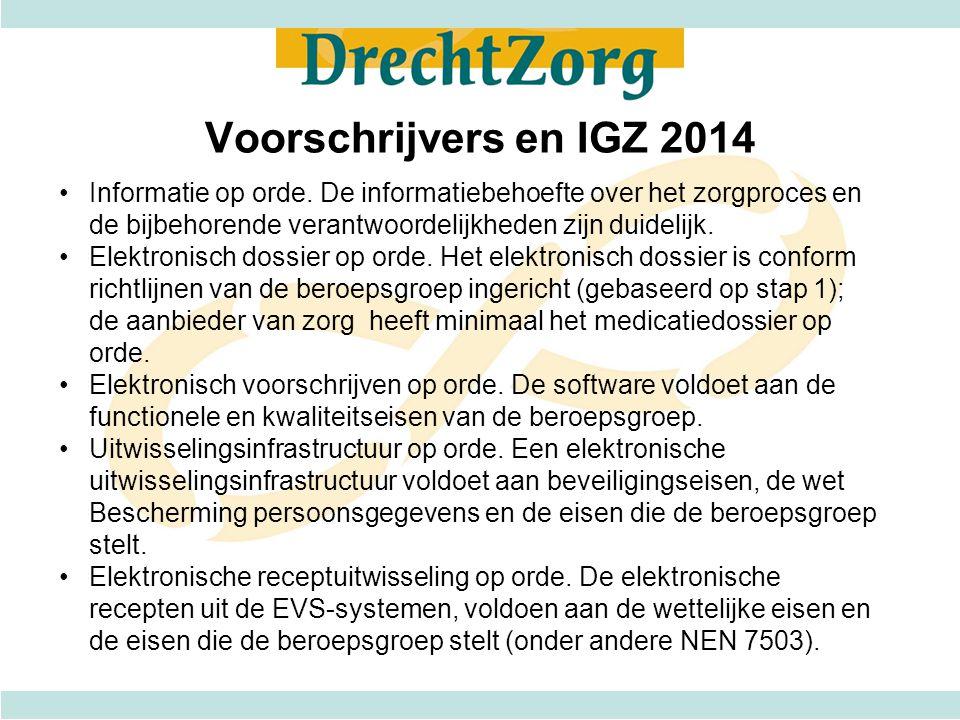 Voorschrijvers en IGZ 2014 Informatie op orde. De informatiebehoefte over het zorgproces en de bijbehorende verantwoordelijkheden zijn duidelijk.
