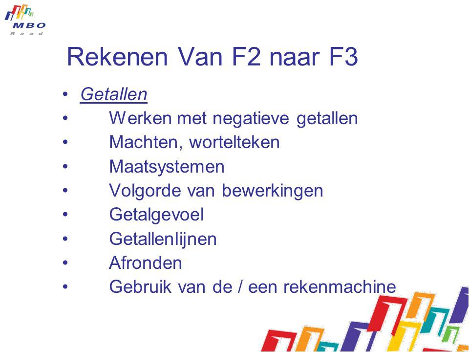 Rekenen Van F2 naar F3 Getallen Werken met negatieve getallen