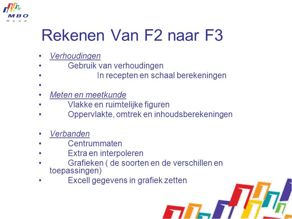 Rekenen Van F2 naar F3 Verhoudingen Gebruik van verhoudingen