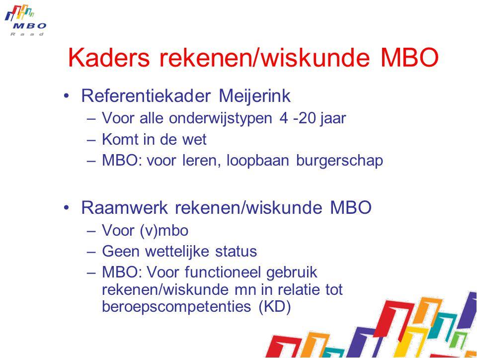 Kaders rekenen/wiskunde MBO