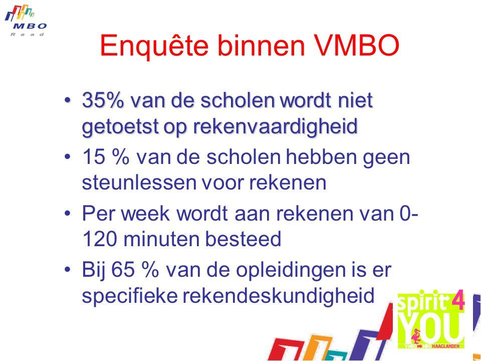 Enquête binnen VMBO 35% van de scholen wordt niet getoetst op rekenvaardigheid. 15 % van de scholen hebben geen steunlessen voor rekenen.