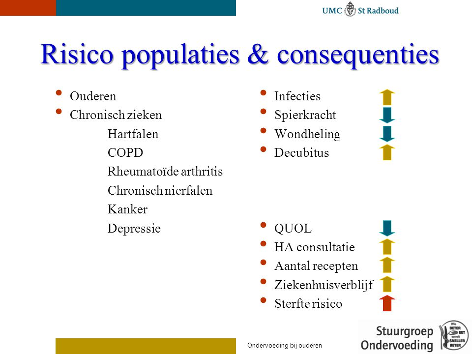 Risico populaties & consequenties