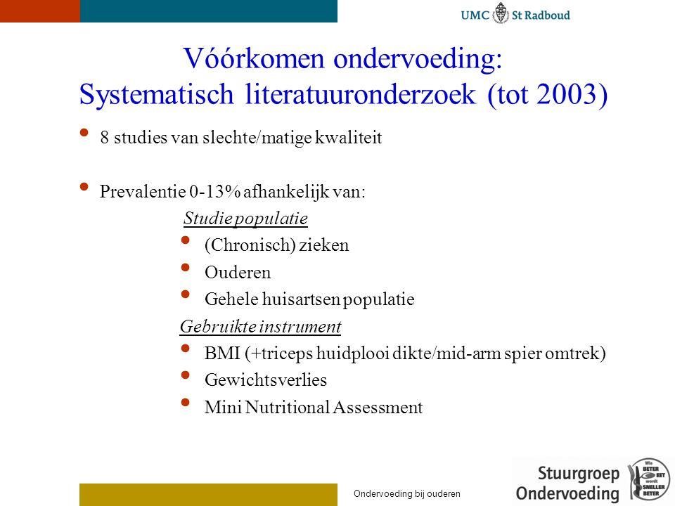Vóórkomen ondervoeding: Systematisch literatuuronderzoek (tot 2003)