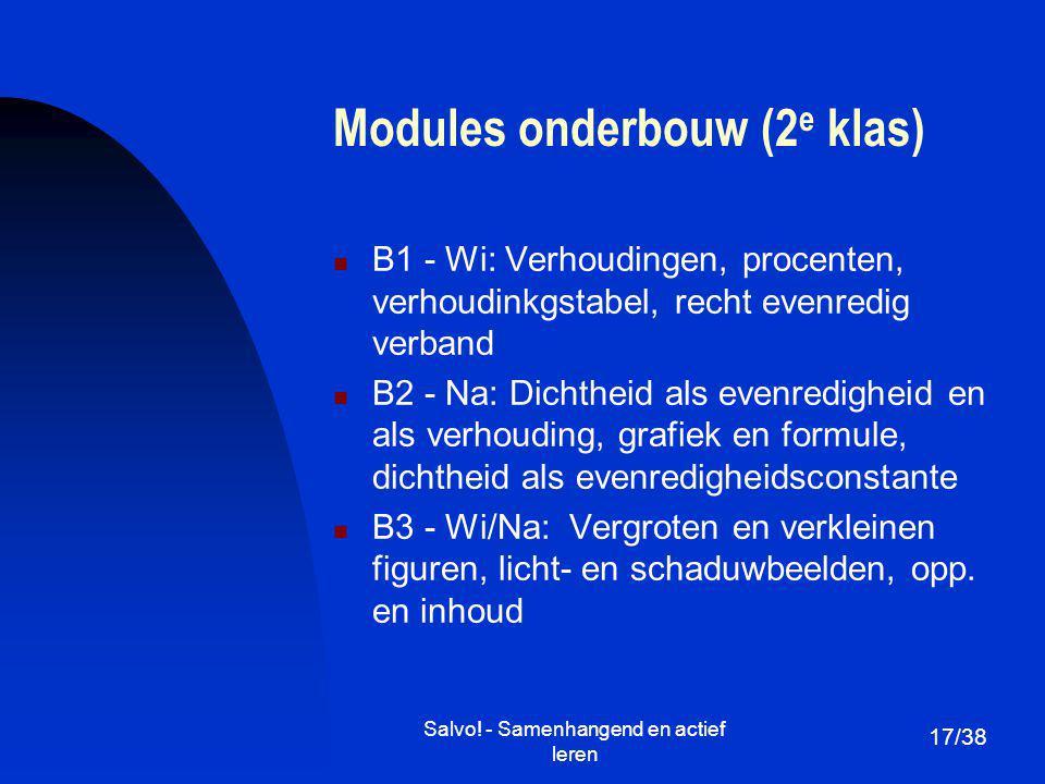 Modules onderbouw (2e klas)