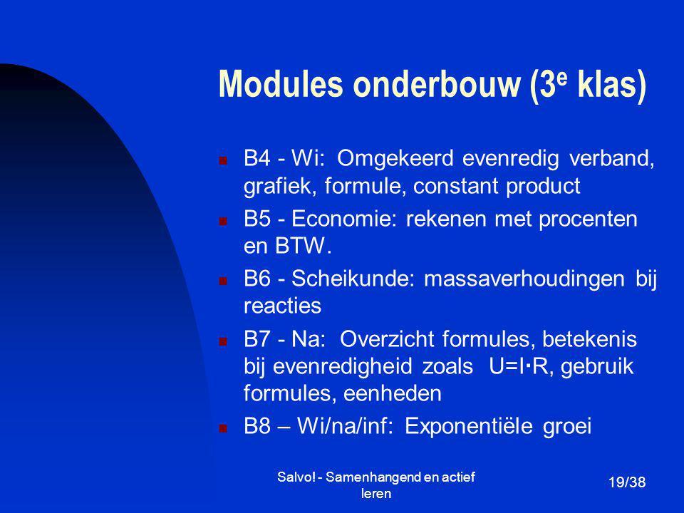 Modules onderbouw (3e klas)