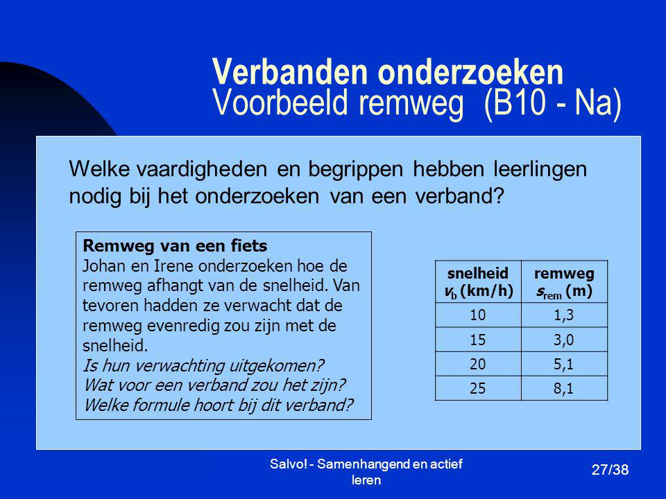Verbanden onderzoeken Voorbeeld remweg (B10 - Na)