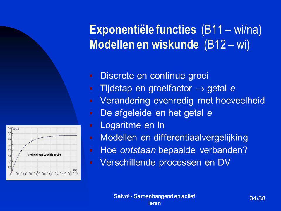 Exponentiële functies (B11 – wi/na) Modellen en wiskunde (B12 – wi)