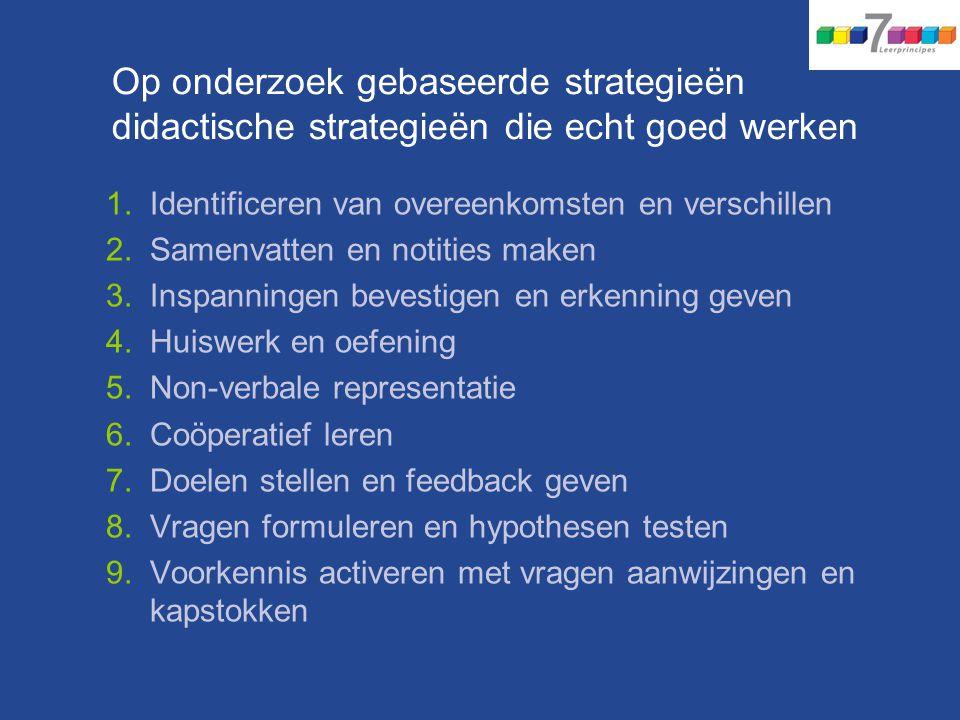 Op onderzoek gebaseerde strategieën didactische strategieën die echt goed werken