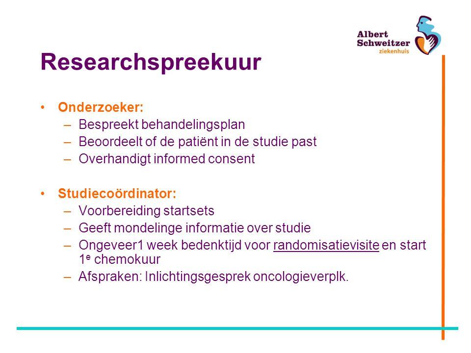 Researchspreekuur Onderzoeker: Bespreekt behandelingsplan