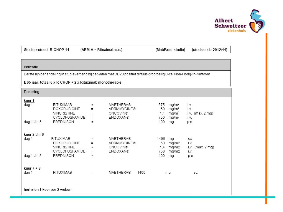 Studieprotocol R-CHOP-14. (ARM A = Rituximab s. c. )