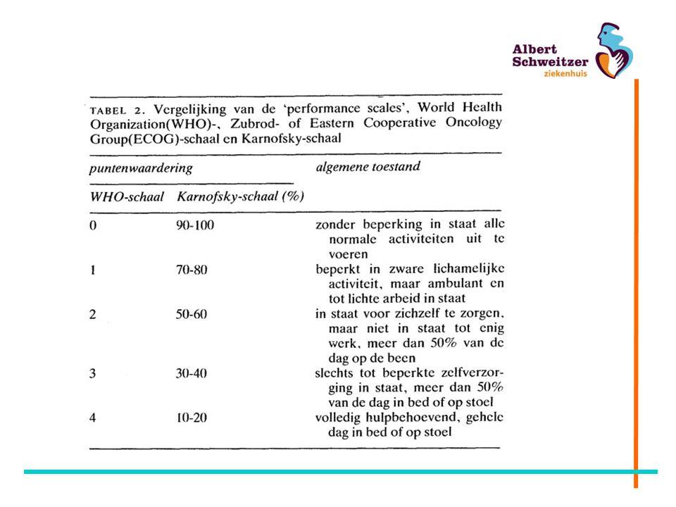 WHO-score en de Karnofsky-score zijn in grote lijnen met elkaar te vergelijken en wordt gezien als een betrouwbare stadiumindeling van het prestatievermogen van de patiënt.