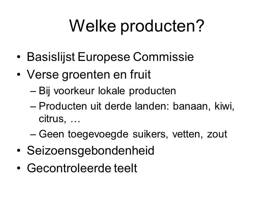 Welke producten Basislijst Europese Commissie Verse groenten en fruit