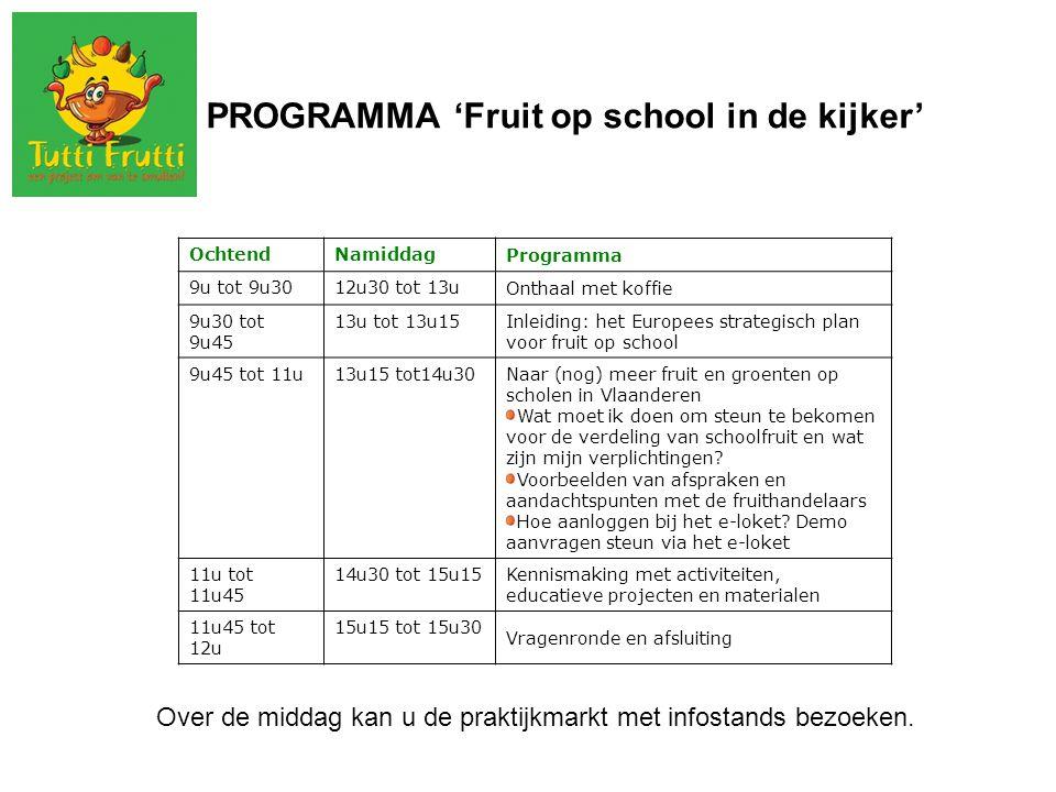 PROGRAMMA 'Fruit op school in de kijker'