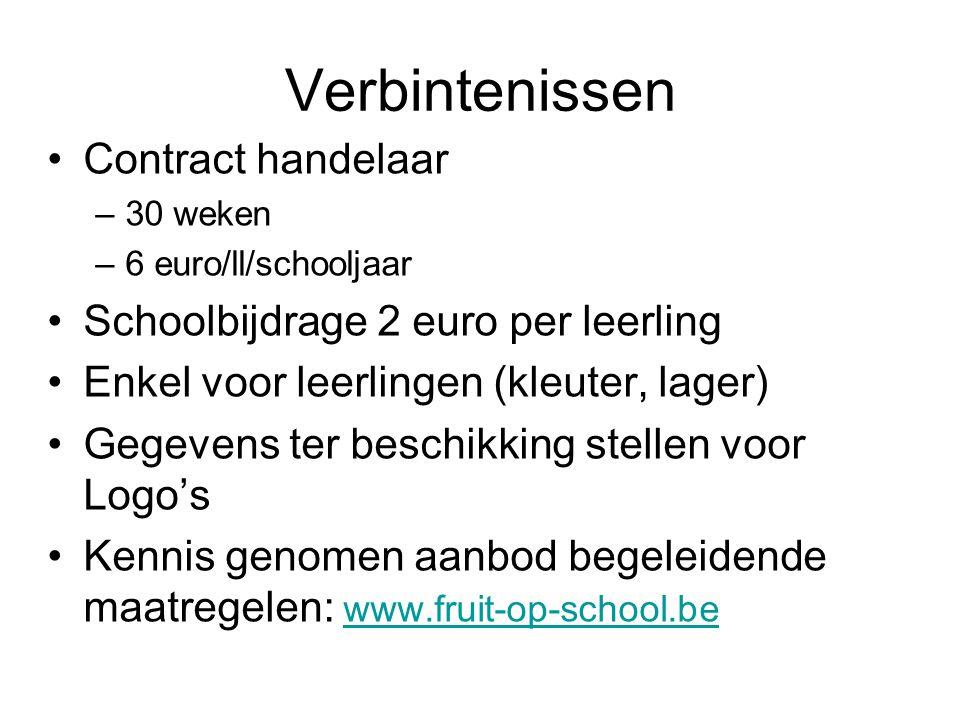 Verbintenissen Contract handelaar Schoolbijdrage 2 euro per leerling