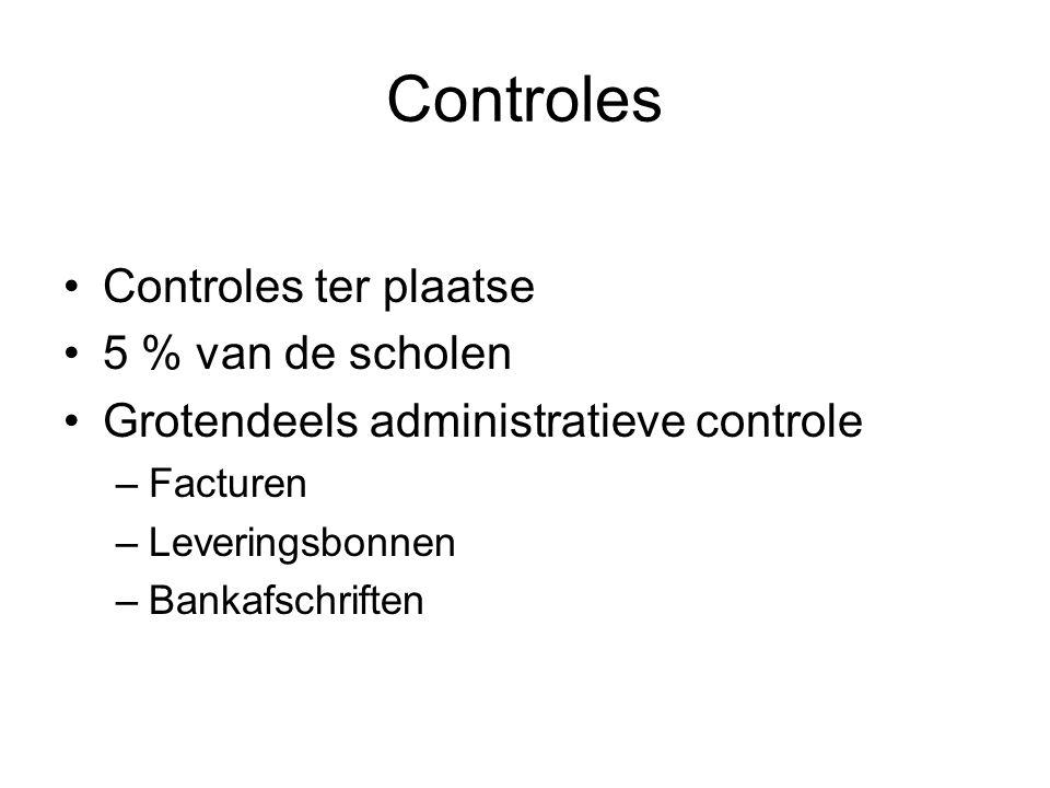 Controles Controles ter plaatse 5 % van de scholen