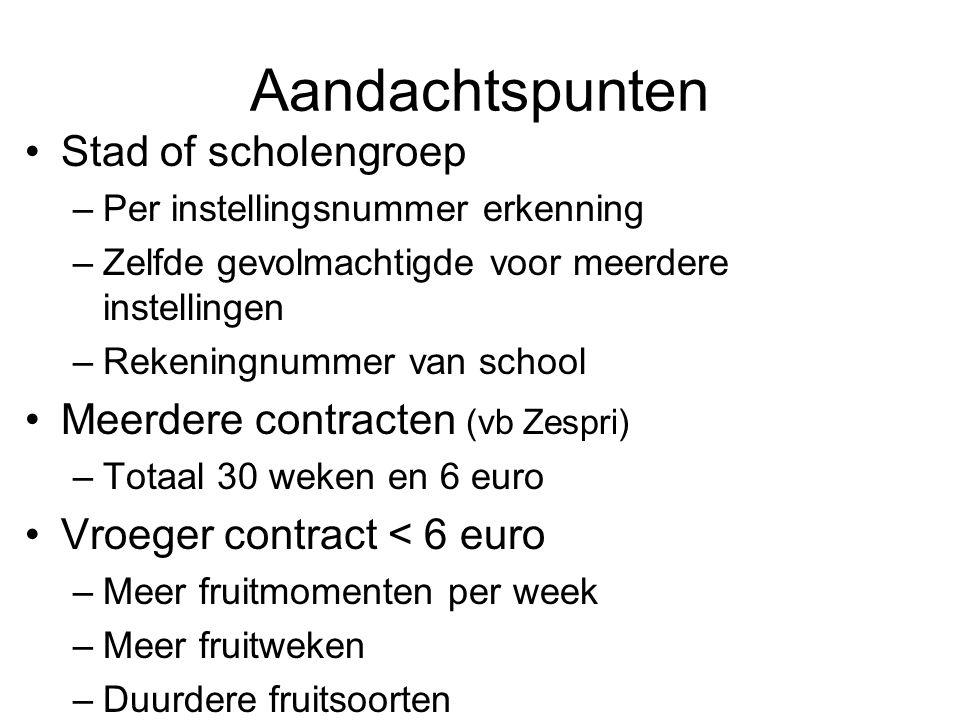 Aandachtspunten Stad of scholengroep Meerdere contracten (vb Zespri)