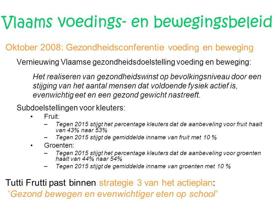 Vlaams voedings- en bewegingsbeleid