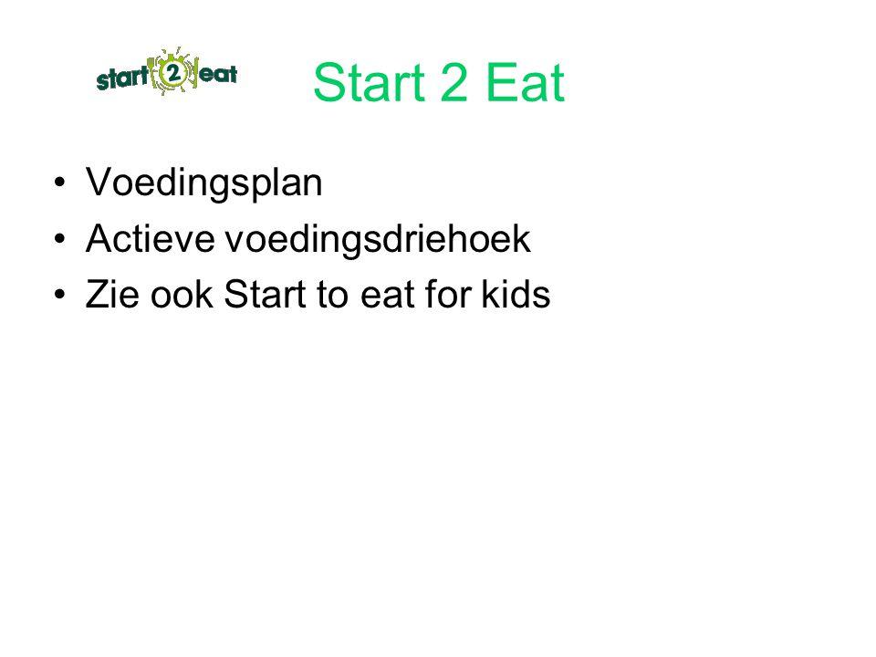 Start 2 Eat Voedingsplan Actieve voedingsdriehoek