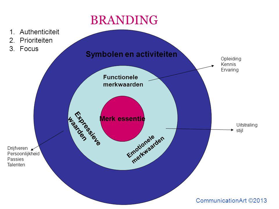 BRANDING Symbolen en activiteiten Authenticiteit Prioriteiten Focus