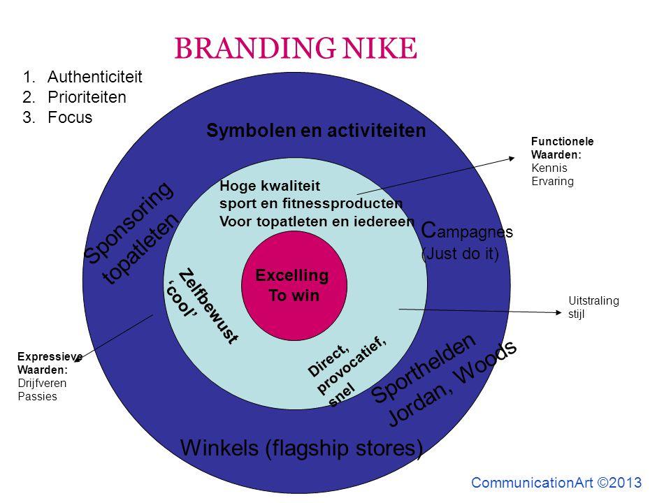 BRANDING NIKE Sponsoring topatleten Campagnes Sporthelden