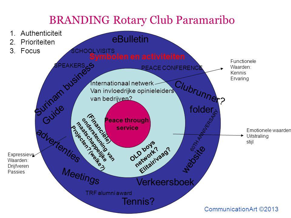 BRANDING Rotary Club Paramaribo
