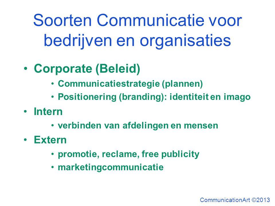 Soorten Communicatie voor bedrijven en organisaties