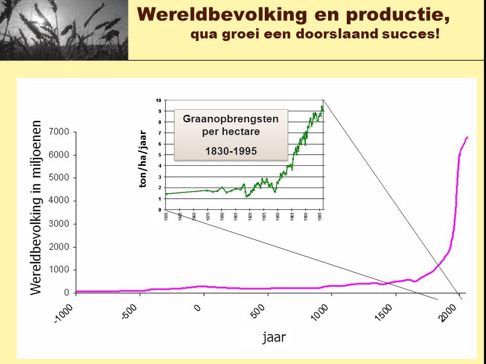 Wereldbevolking en productie, qua groei een doorslaand succes!