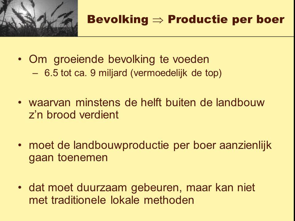 Bevolking  Productie per boer