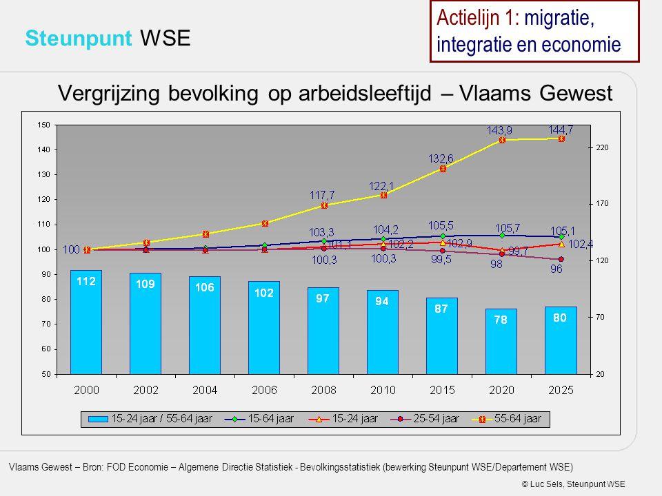 Vergrijzing bevolking op arbeidsleeftijd – Vlaams Gewest