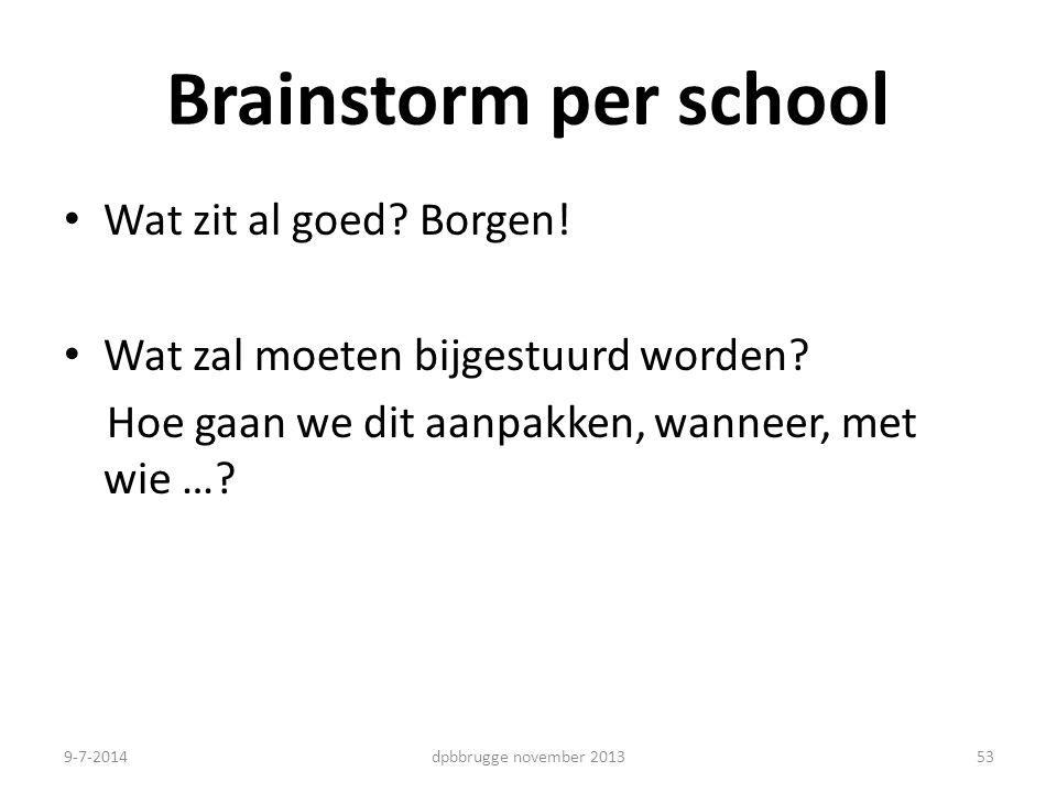 Brainstorm per school Wat zit al goed Borgen!
