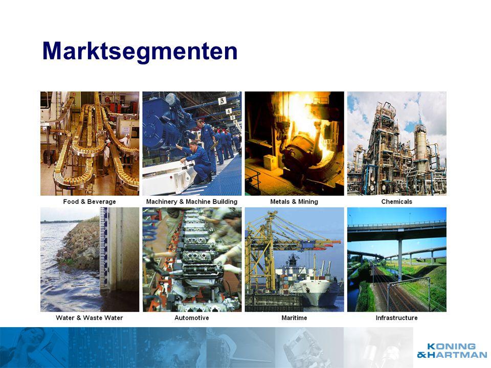 Marktsegmenten