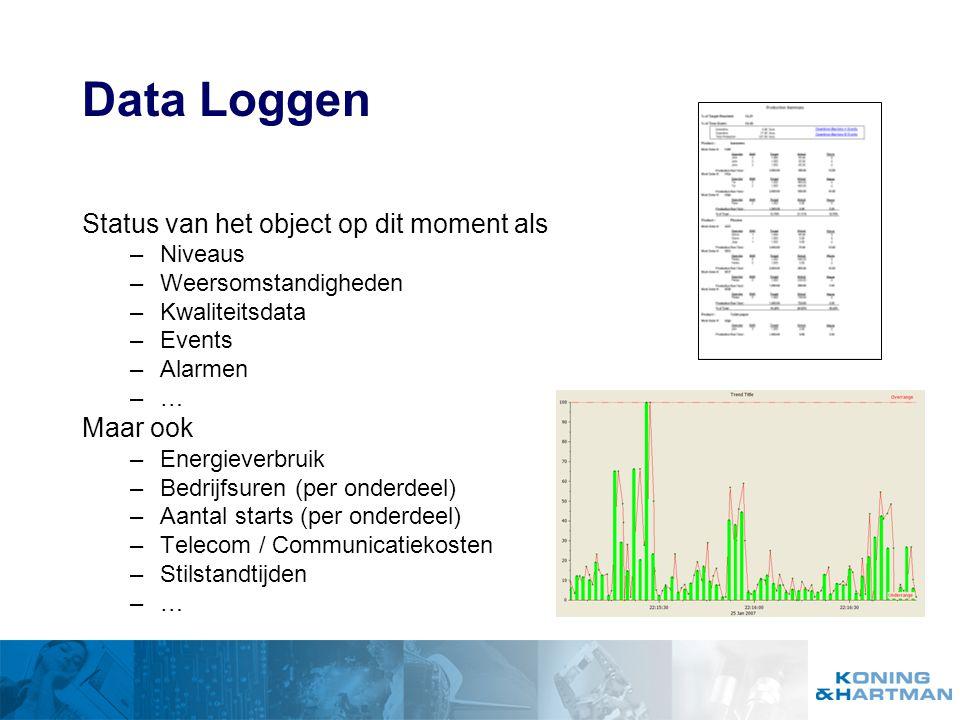 Data Loggen Status van het object op dit moment als Maar ook Niveaus